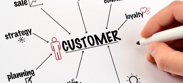 Customer-oriented strategy